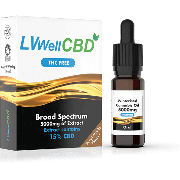 LVWell CBD THC Libre